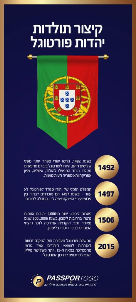 זכאות לדרכון פורטוגלי - האם גם אתם זכאים?